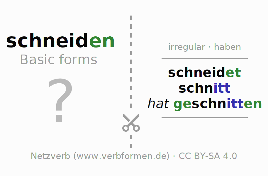 Flash cards for the conjugation of the verb schneiden