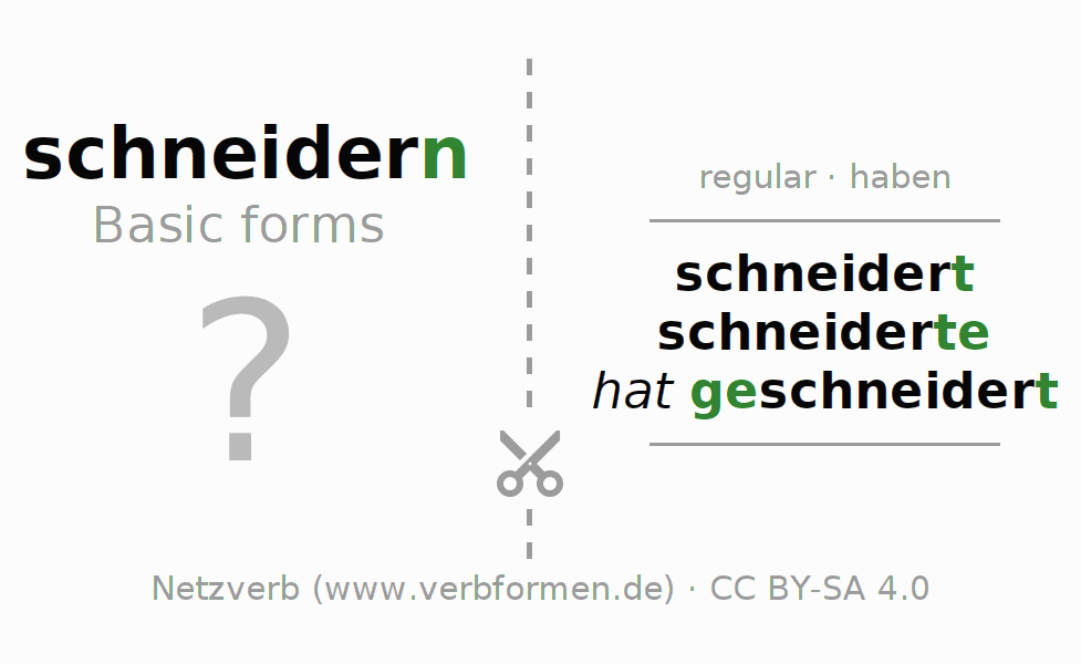 Flash cards for the conjugation of the verb schneidern