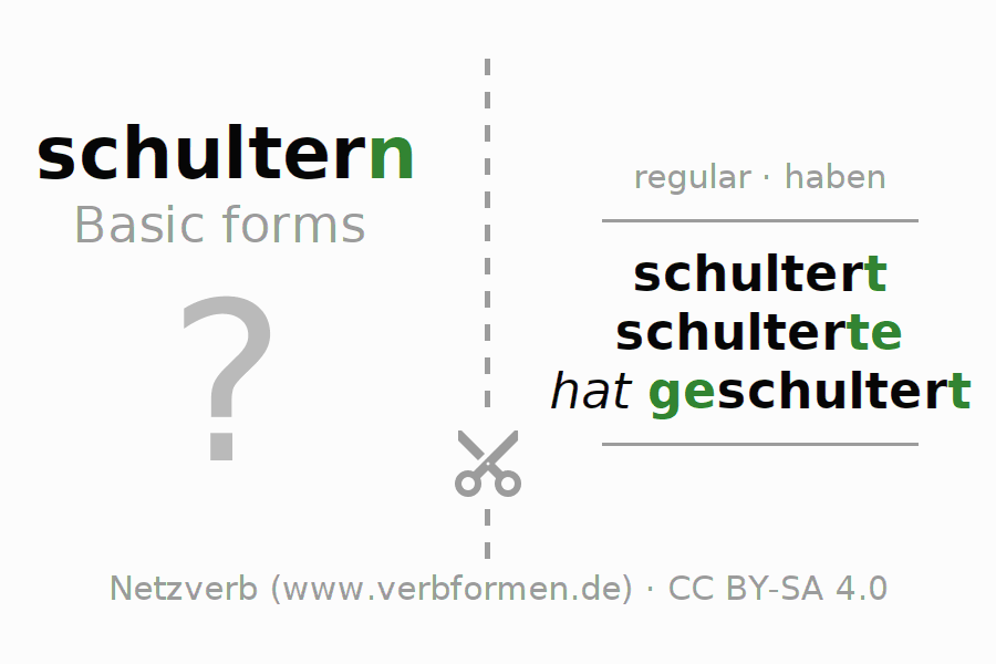 Flash cards for the conjugation of the verb schultern