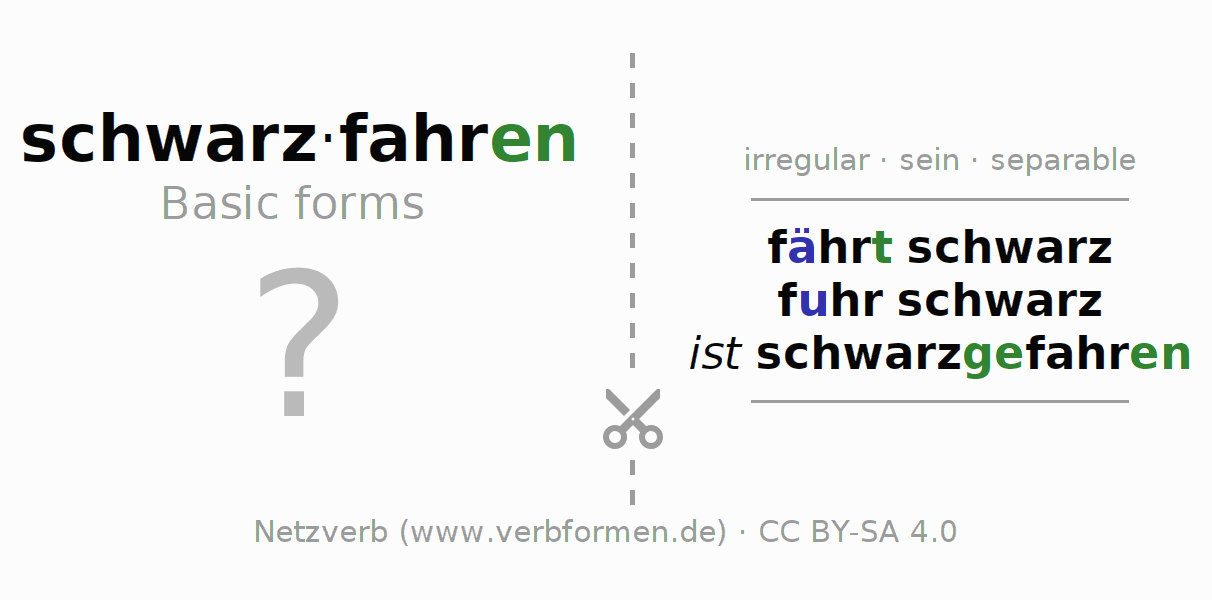 Flash cards for the conjugation of the verb schwarzfahren