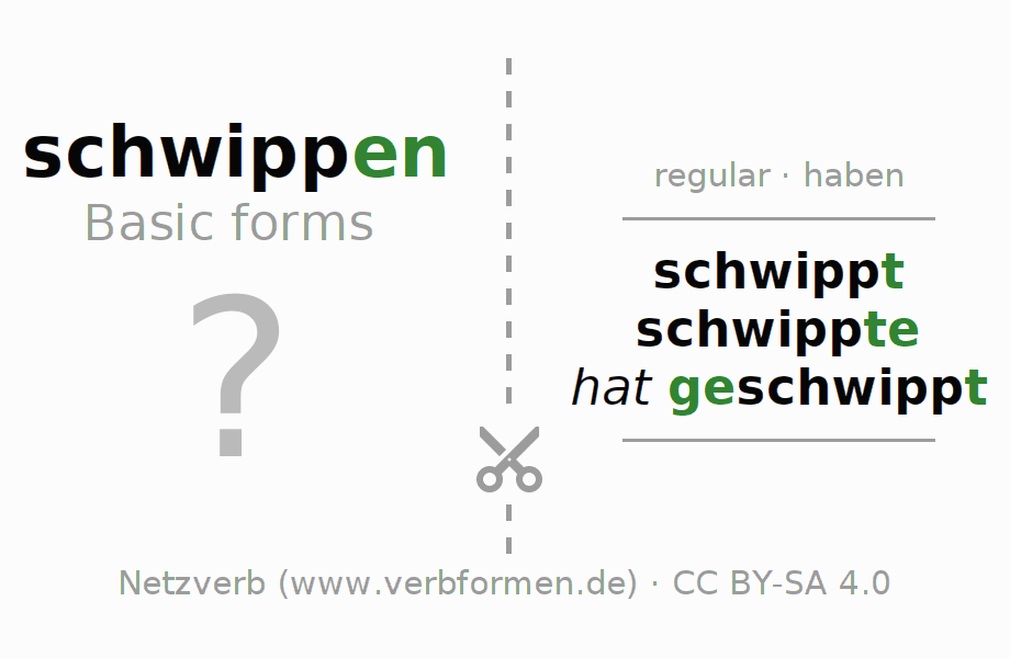 Flash cards for the conjugation of the verb schwippen (hat)