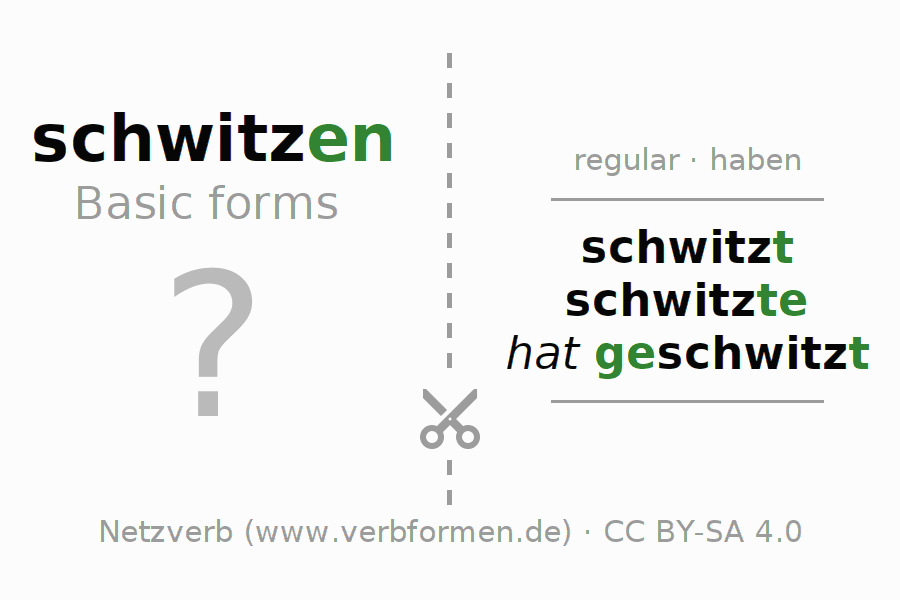 Flash cards for the conjugation of the verb schwitzen