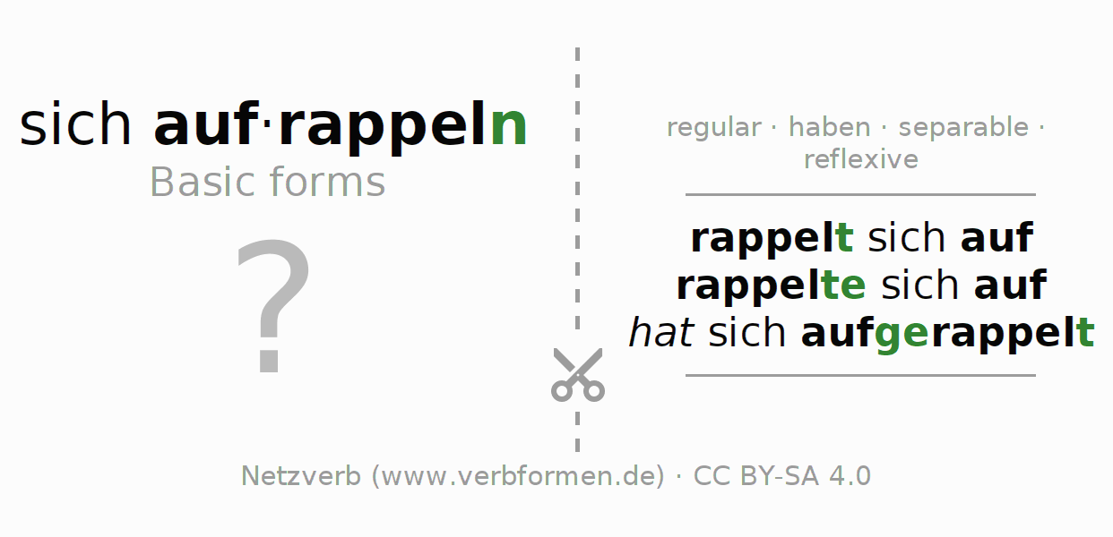 Flash cards for the conjugation of the verb sich aufrappeln