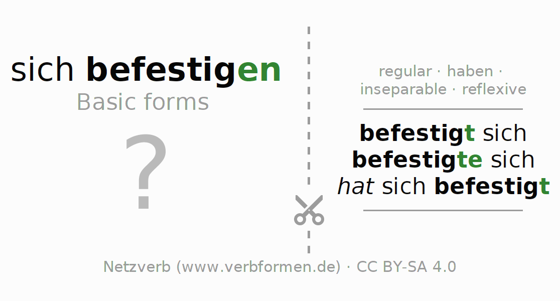 Flash cards for the conjugation of the verb sich befestigen