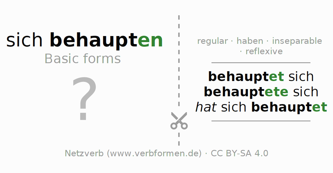Flash cards for the conjugation of the verb sich behaupten