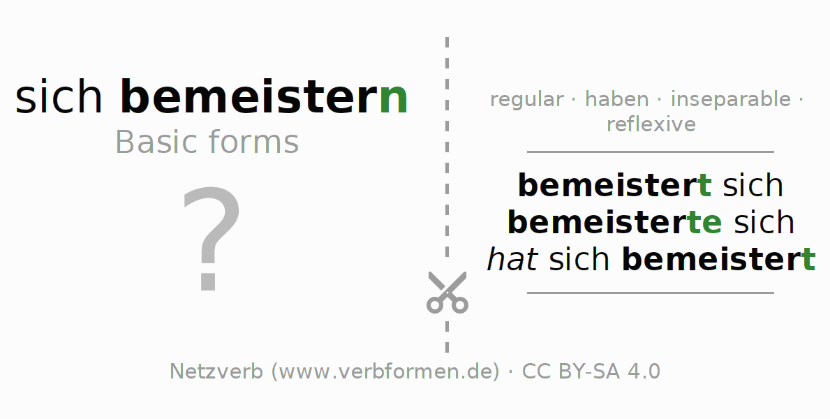 Flash cards for the conjugation of the verb sich bemeistern