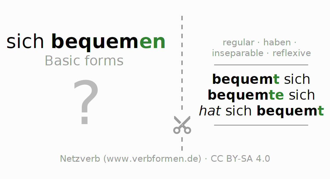 Flash cards for the conjugation of the verb sich bequemen