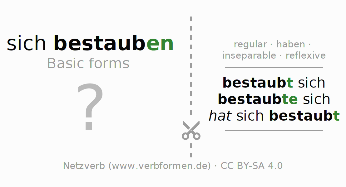 Flash cards for the conjugation of the verb sich bestauben