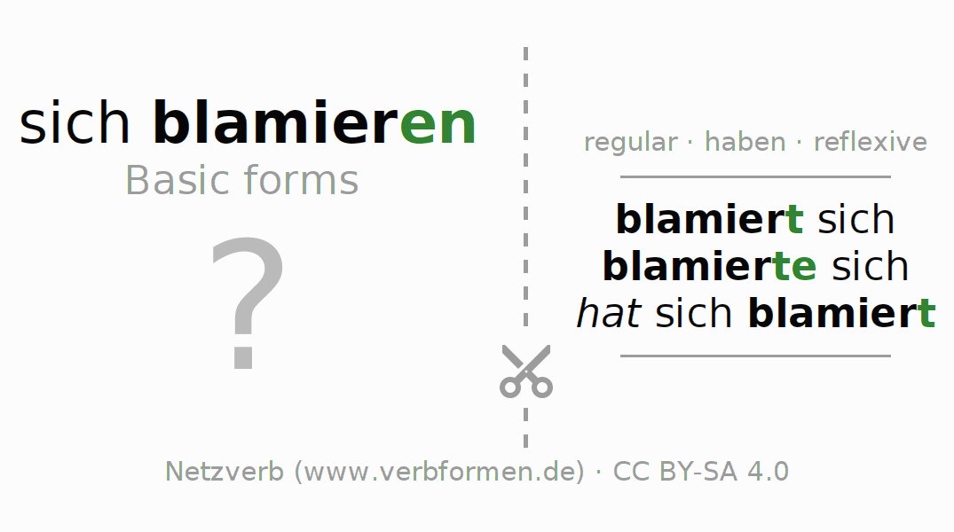 Flash cards for the conjugation of the verb sich blamieren