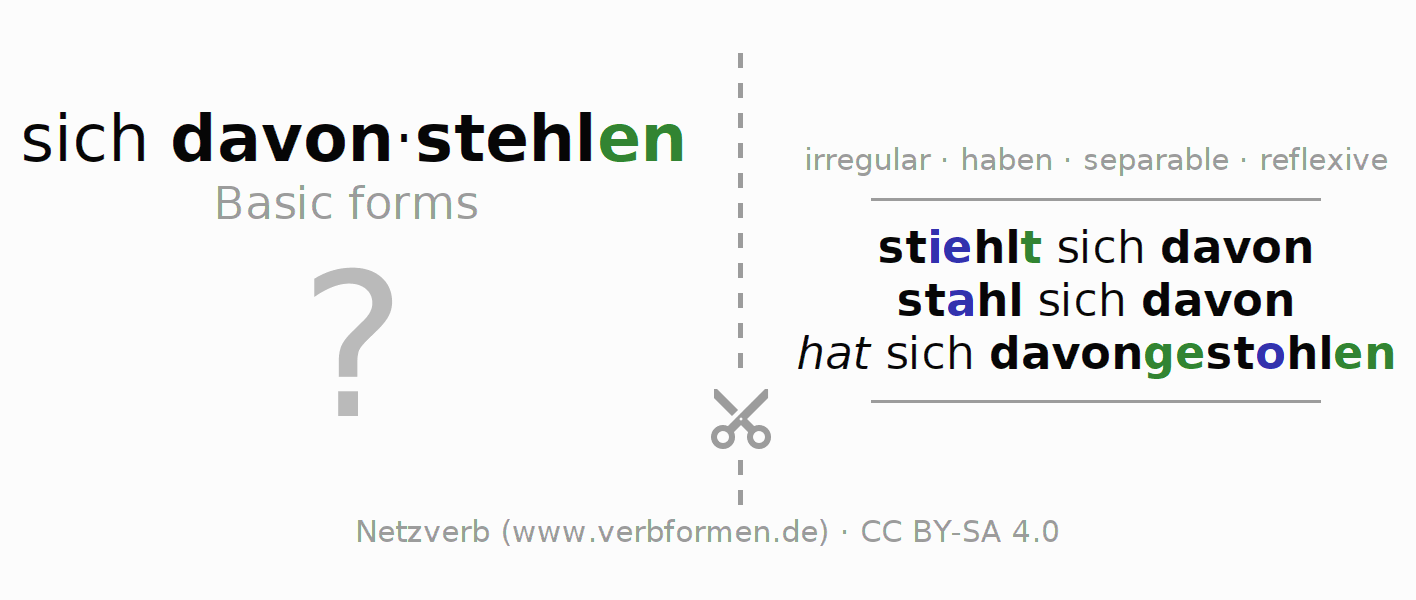 Flash cards for the conjugation of the verb sich davonstehlen