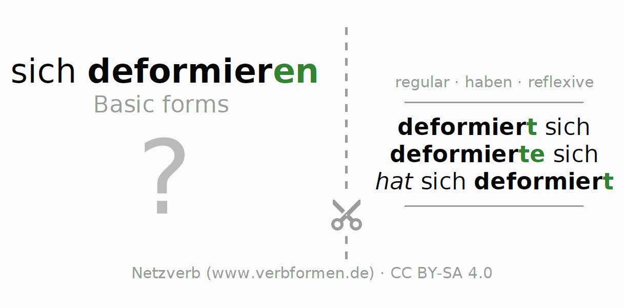 Flash cards for the conjugation of the verb sich deformieren