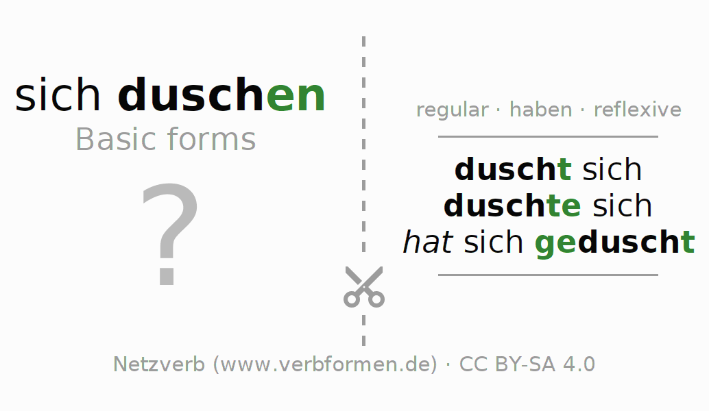 Flash cards for the conjugation of the verb sich duschen