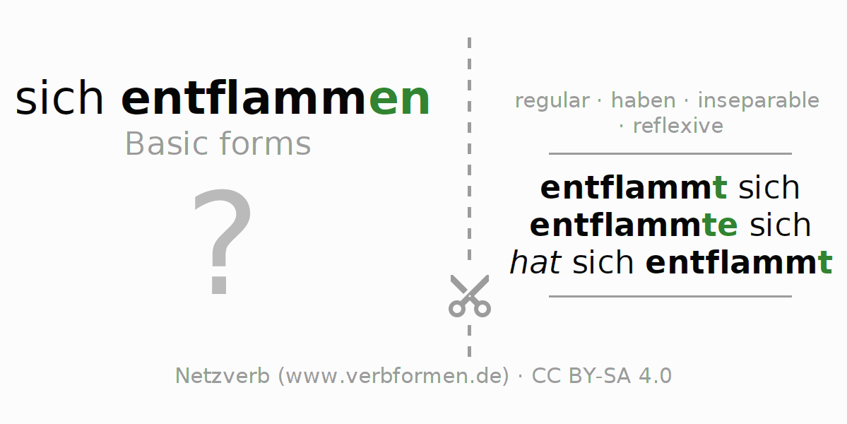 Flash cards for the conjugation of the verb sich entflammen (hat)