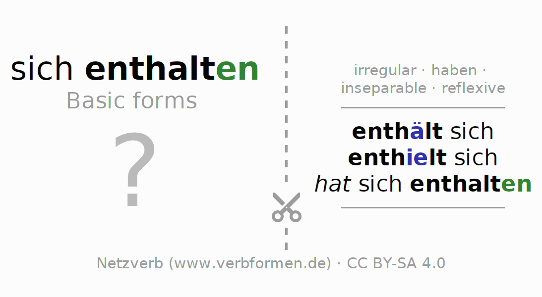 Flash cards for the conjugation of the verb sich enthalten