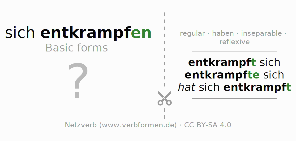 Flash cards for the conjugation of the verb sich entkrampfen