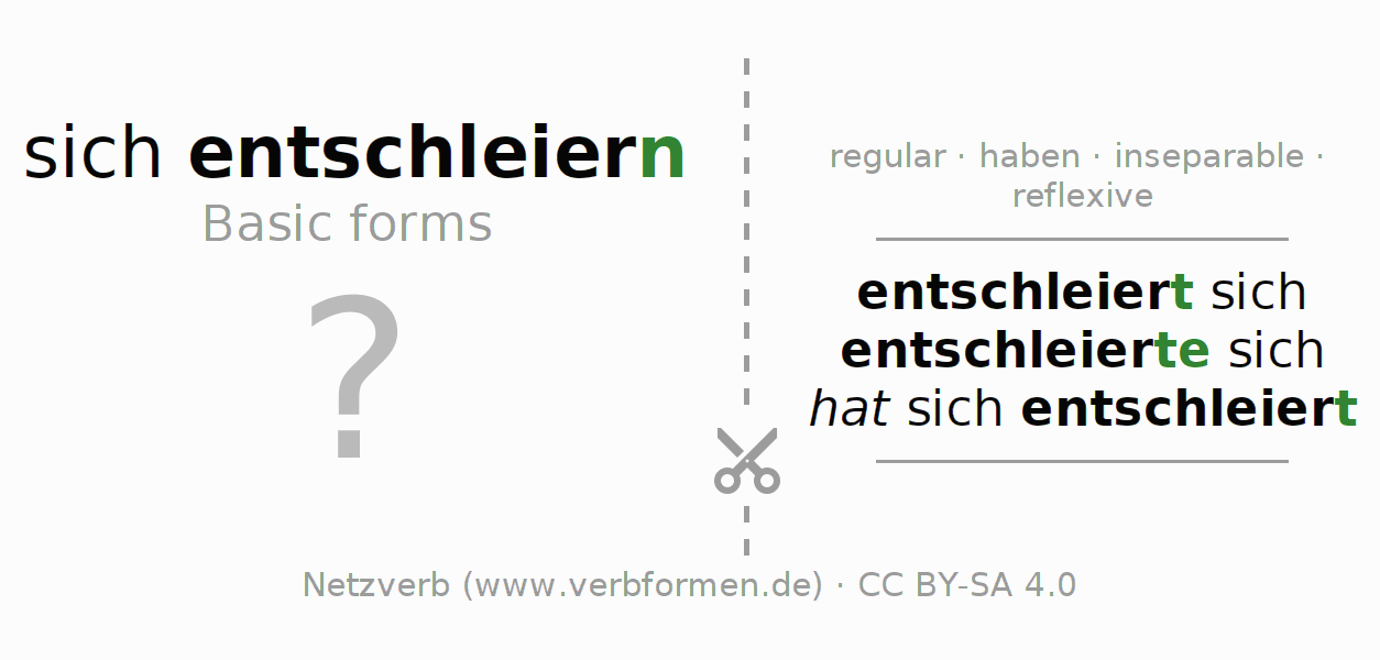 Flash cards for the conjugation of the verb sich entschleiern
