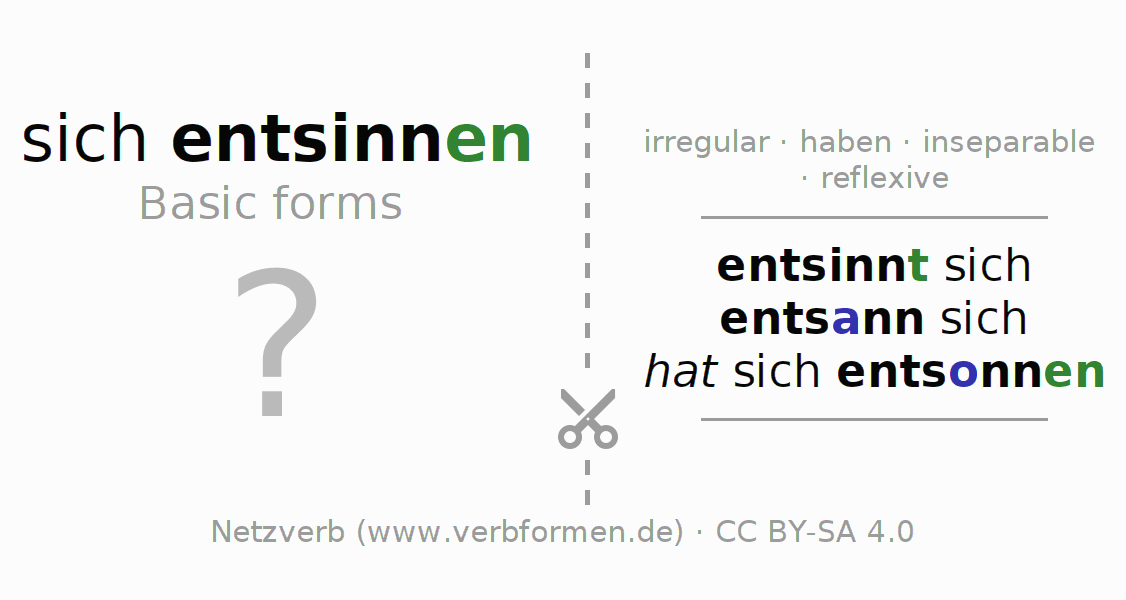 Flash cards for the conjugation of the verb sich entsinnen
