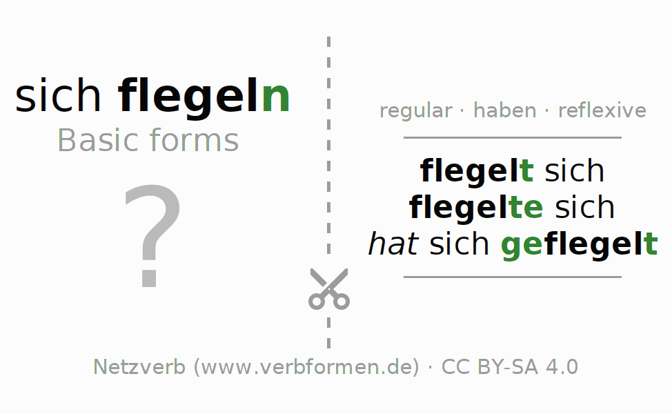 Flash cards for the conjugation of the verb sich flegeln