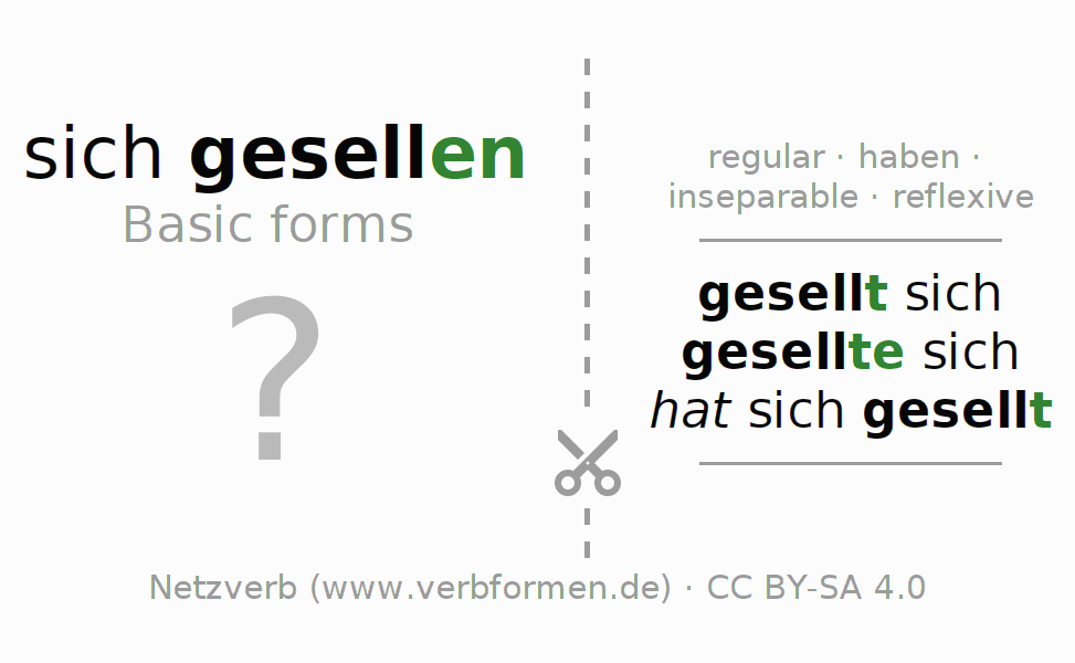 Flash cards for the conjugation of the verb sich gesellen