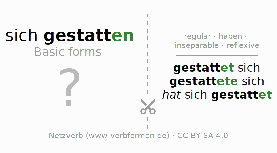 Flash cards for the conjugation of the verb sich gestatten