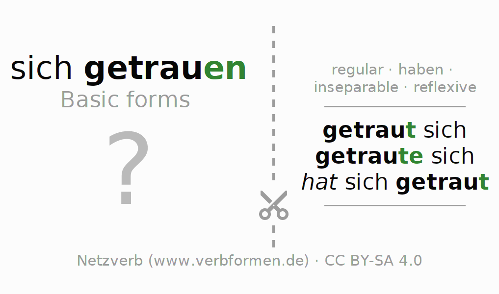 Flash cards for the conjugation of the verb sich getrauen