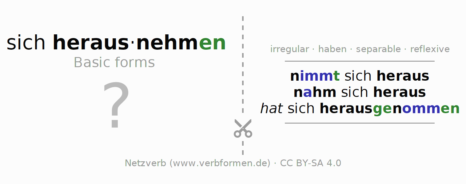 Flash cards for the conjugation of the verb sich herausnehmen