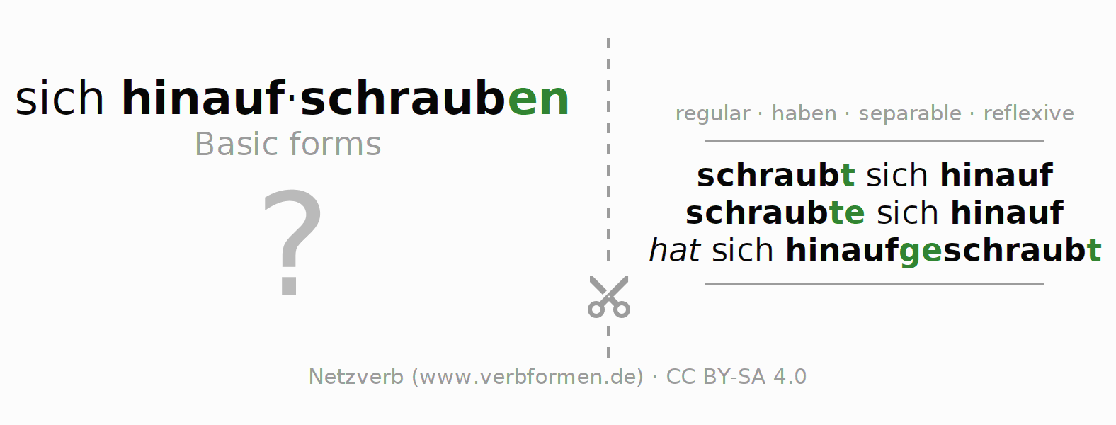 Flash cards for the conjugation of the verb sich hinaufschrauben