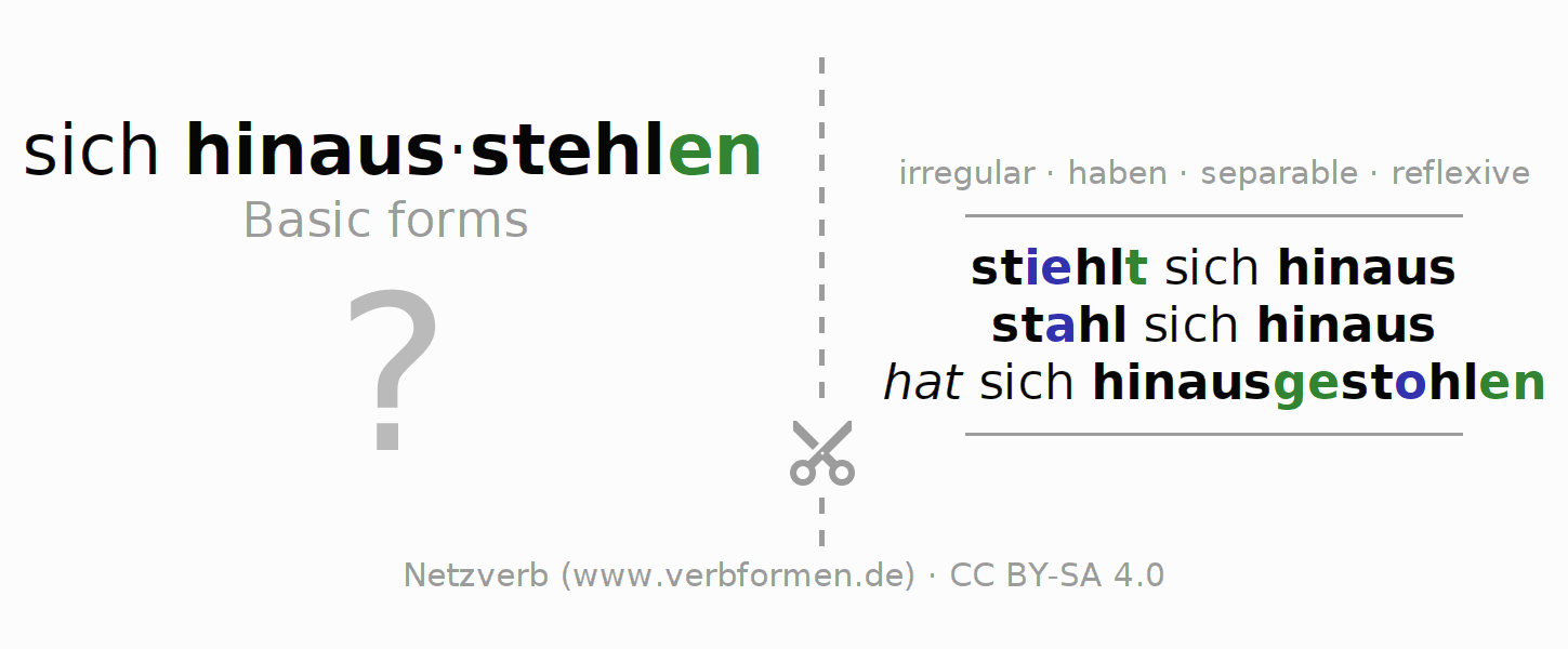 Flash cards for the conjugation of the verb sich hinausstehlen