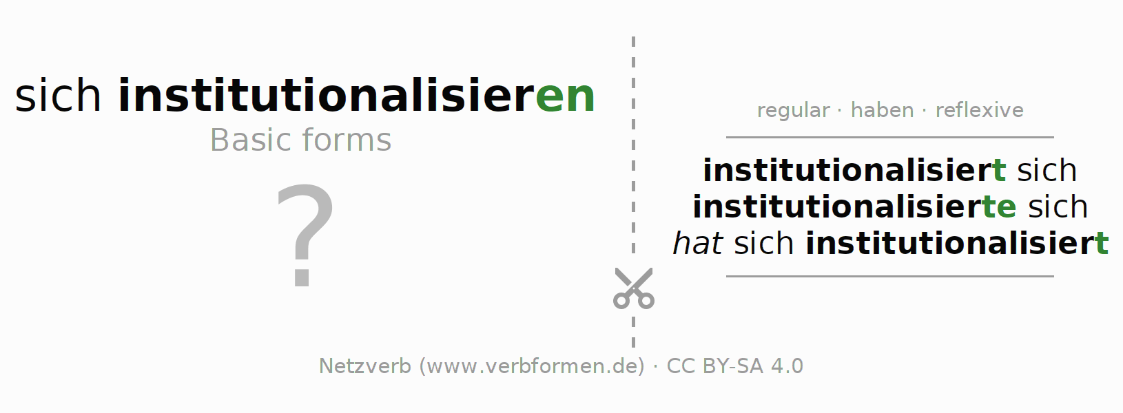 Flash cards for the conjugation of the verb sich institutionalisieren