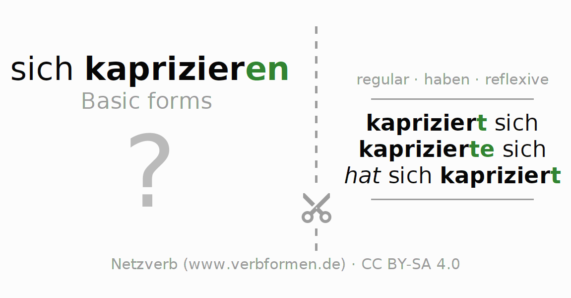 Flash cards for the conjugation of the verb sich kaprizieren