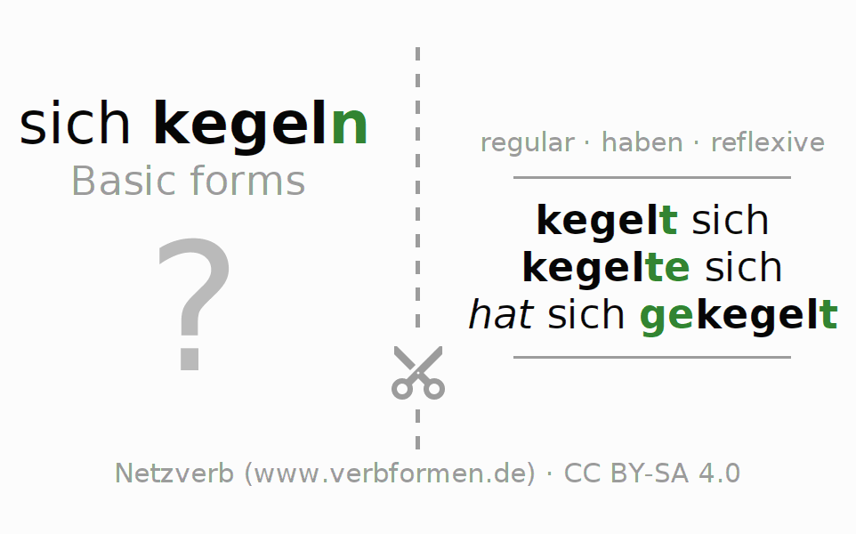 Flash cards for the conjugation of the verb sich kegeln (hat)