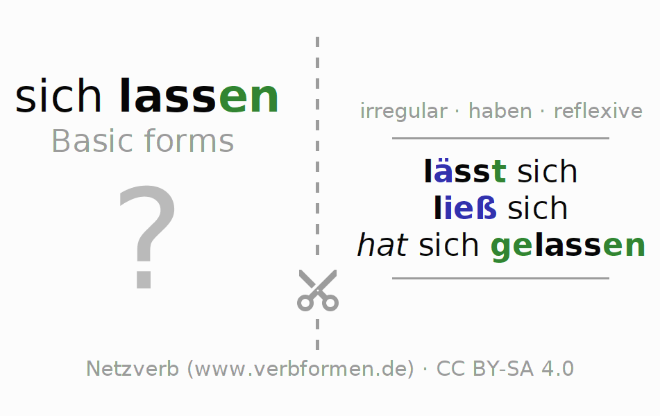 Flash cards for the conjugation of the verb sich lassen