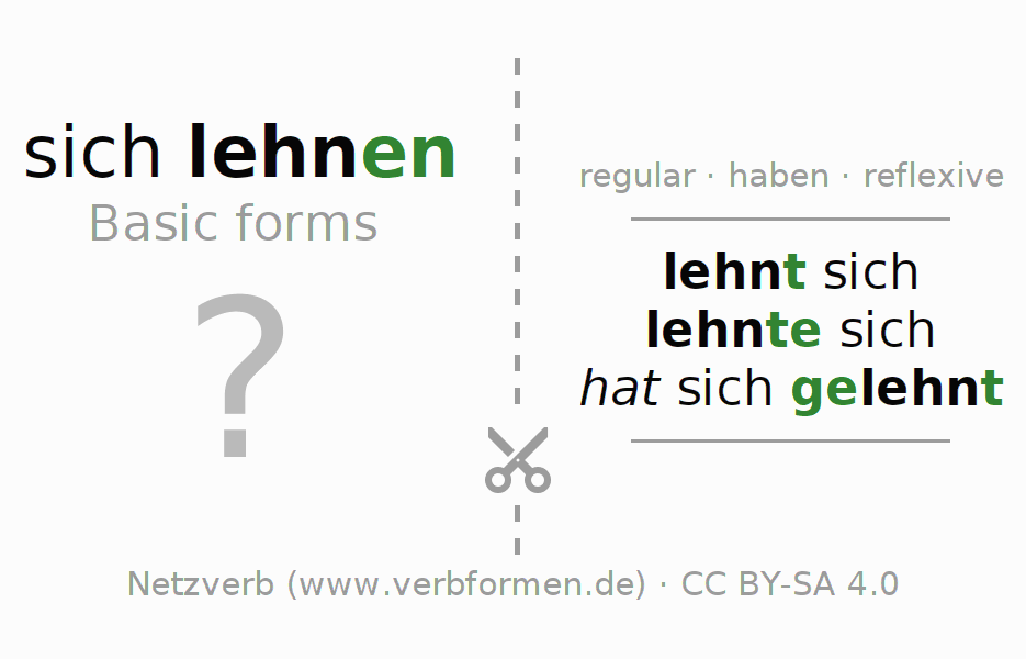 Flash cards for the conjugation of the verb sich lehnen