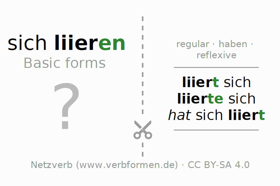 Flash cards for the conjugation of the verb sich liieren