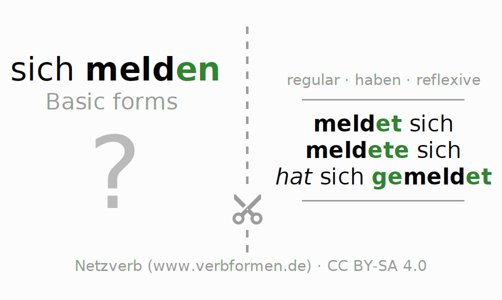 Flash cards for the conjugation of the verb sich melden