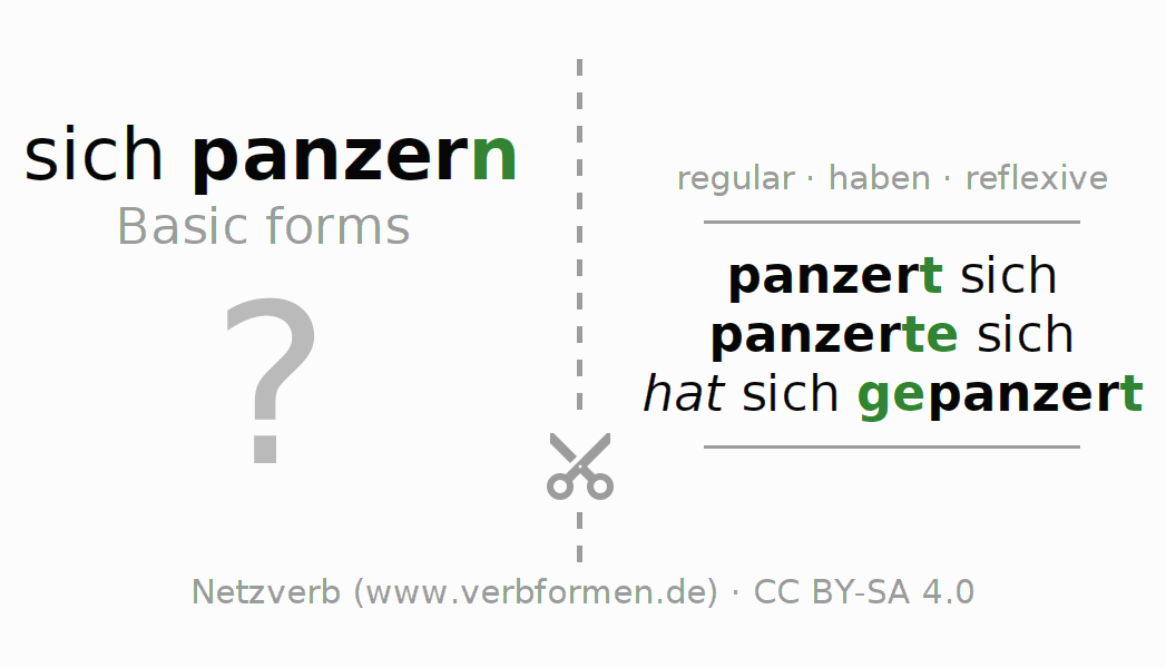 Flash cards for the conjugation of the verb sich panzern