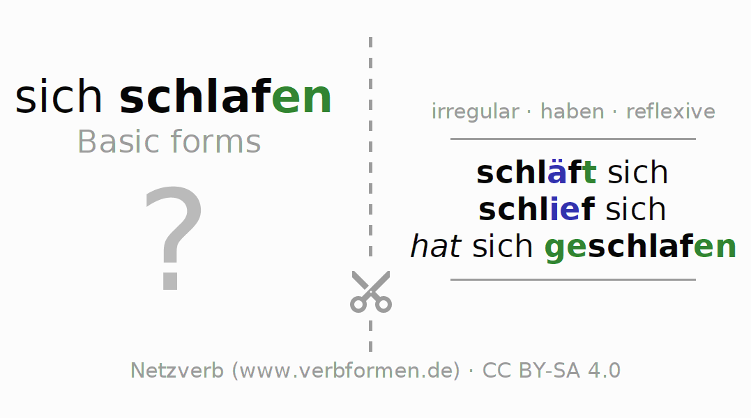 Flash cards for the conjugation of the verb sich schlafen