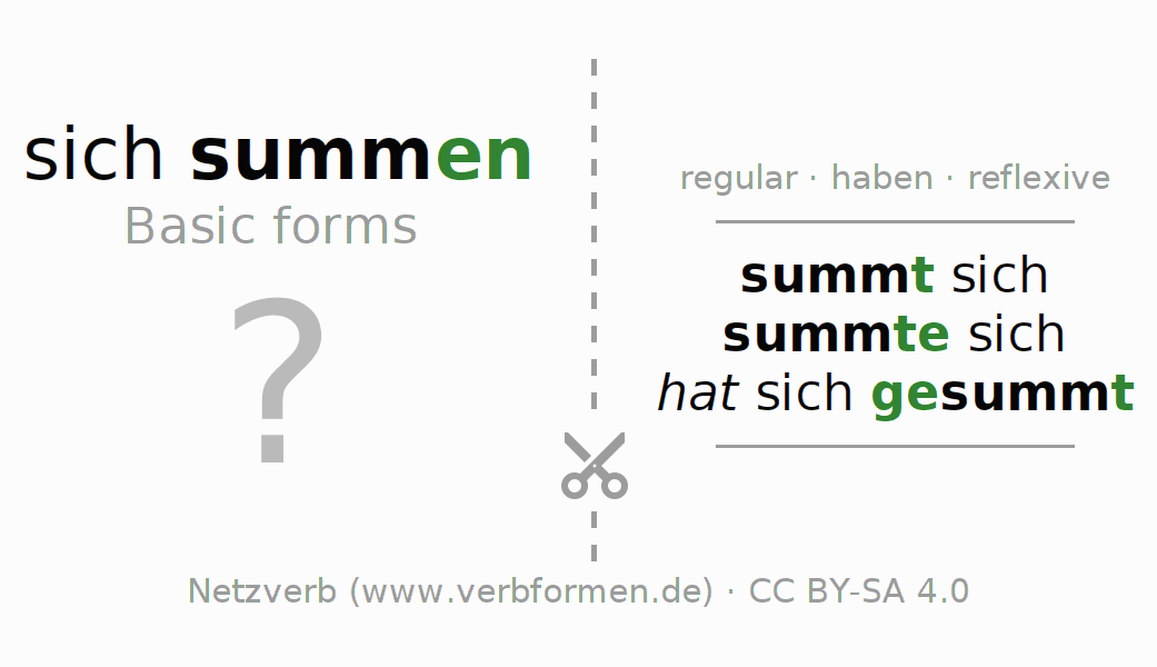 Flash cards for the conjugation of the verb sich summen (hat)