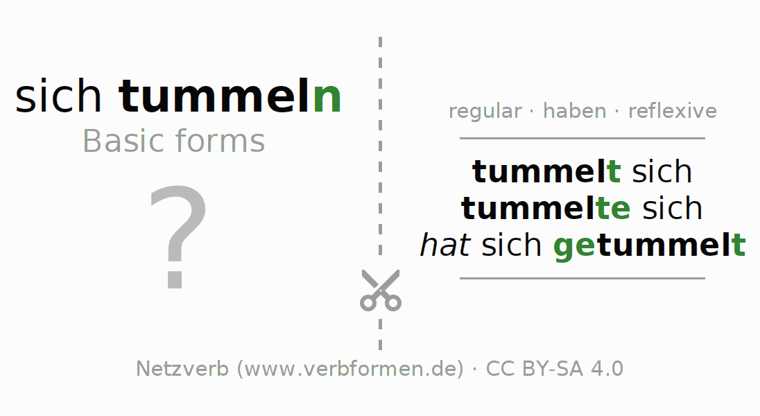 Flash cards for the conjugation of the verb sich tummeln