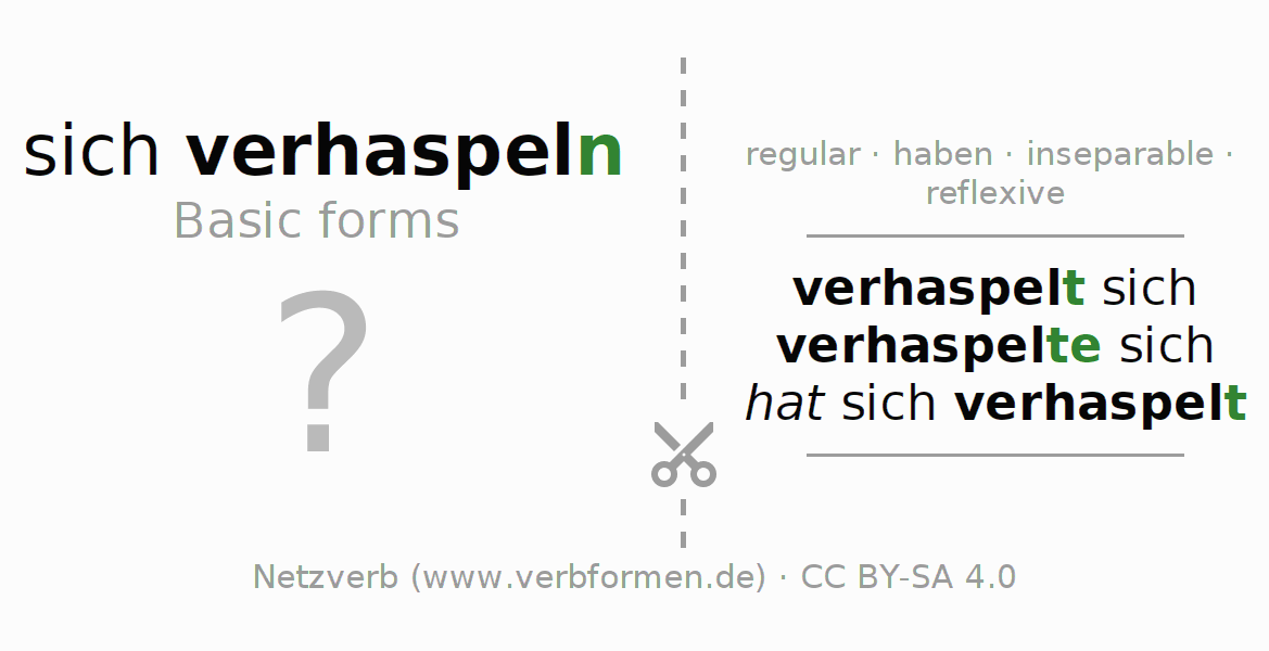 Flash cards for the conjugation of the verb sich verhaspeln
