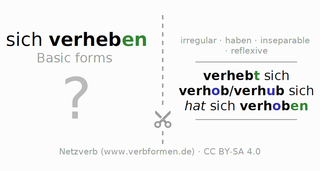 Flash cards for the conjugation of the verb sich verheben