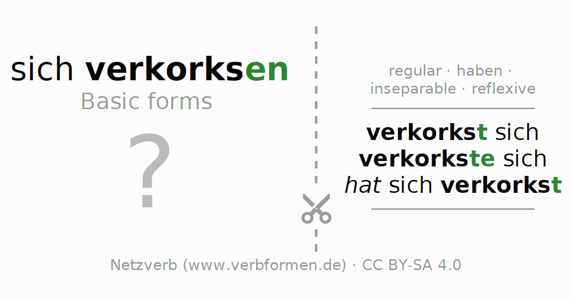 Flash cards for the conjugation of the verb sich verkorksen