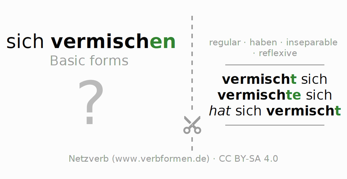 Flash cards for the conjugation of the verb sich vermischen