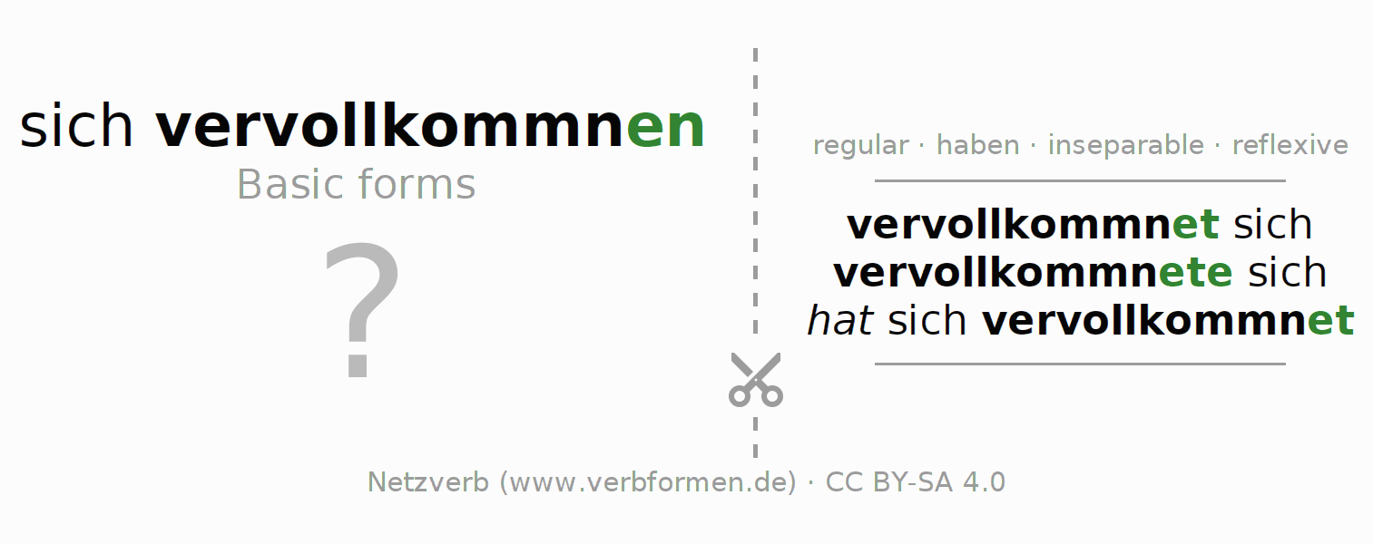 Flash cards for the conjugation of the verb sich vervollkommnen