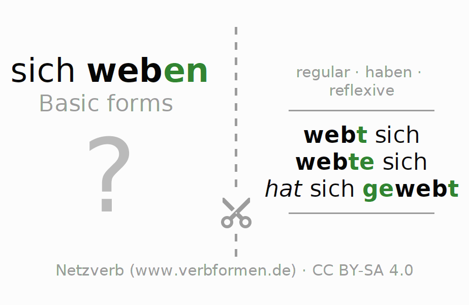 Flash cards for the conjugation of the verb sich weben (regelm)