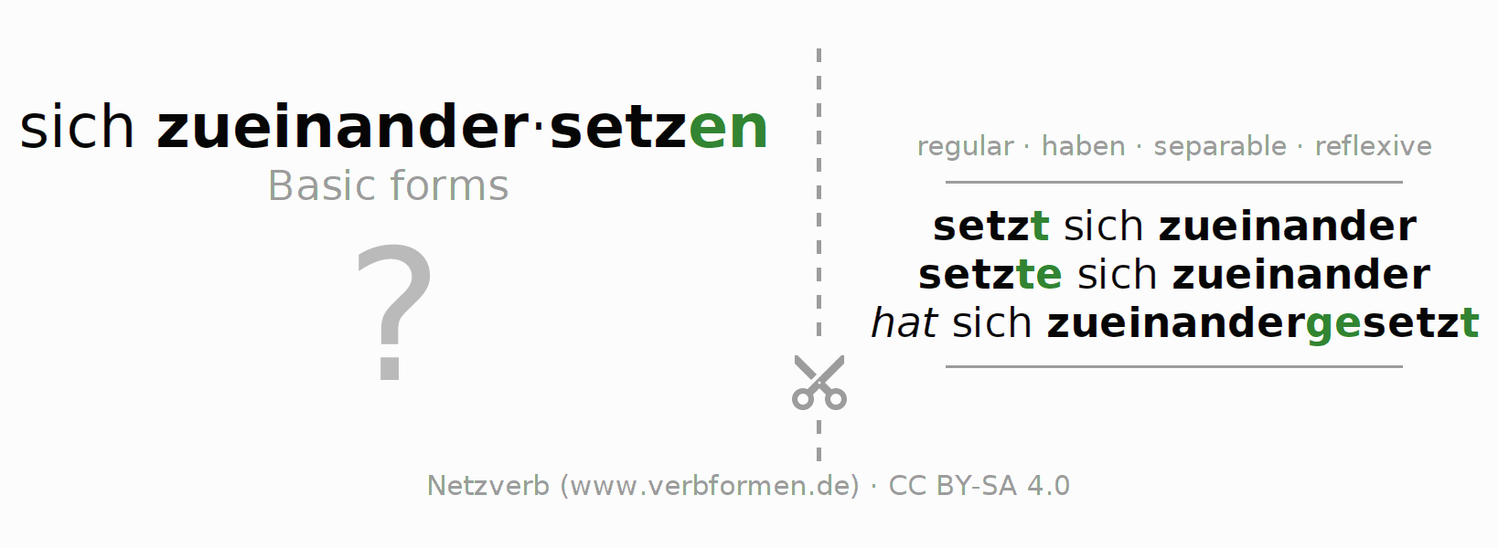 Flash cards for the conjugation of the verb sich zueinandersetzen