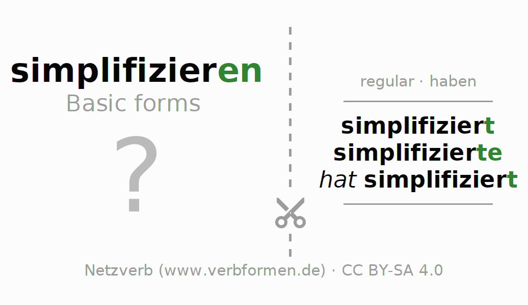 Flash cards for the conjugation of the verb simplifizieren