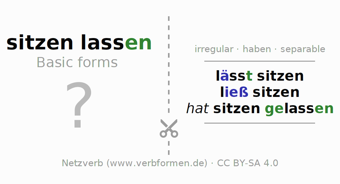 Flash cards for the conjugation of the verb sitzenlassen