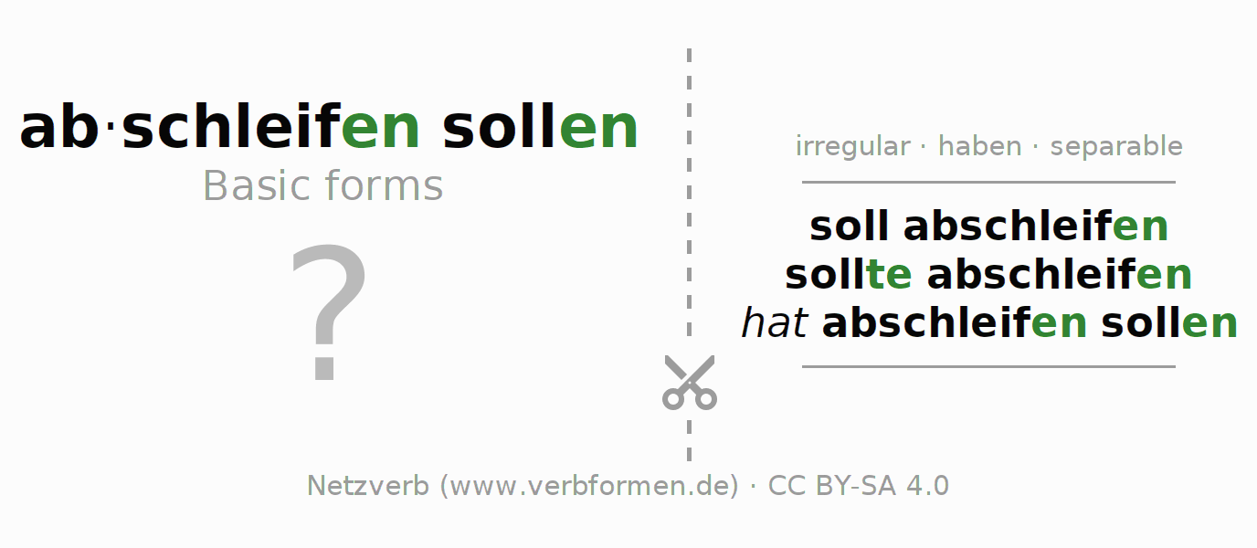 Flash cards for the conjugation of the verb soll abschleifen