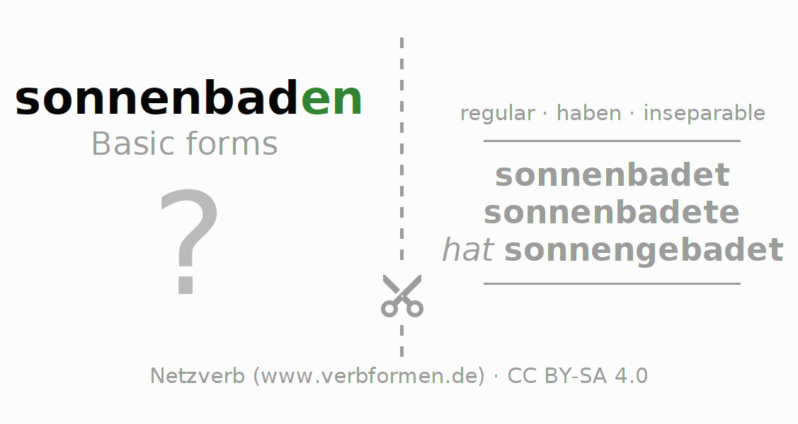 Flash cards for the conjugation of the verb sonnenbaden